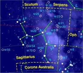 sagittarius_color