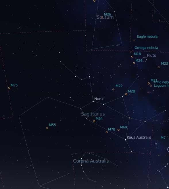 sagittarius star chart